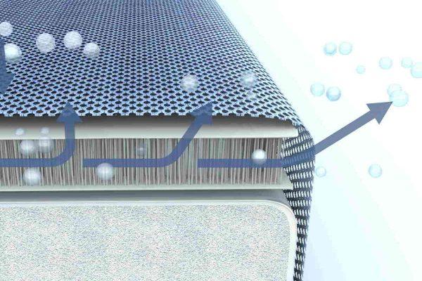 3D Produktvisualisierung: Darstellung der Funktion einer Matratze - Abtransport Wasser und Feuchtigkeit beim schlafen